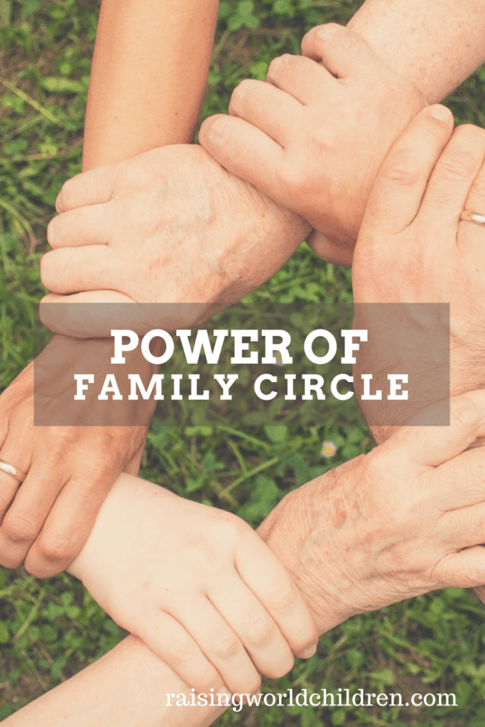 What is a Family Circle | Power | Use